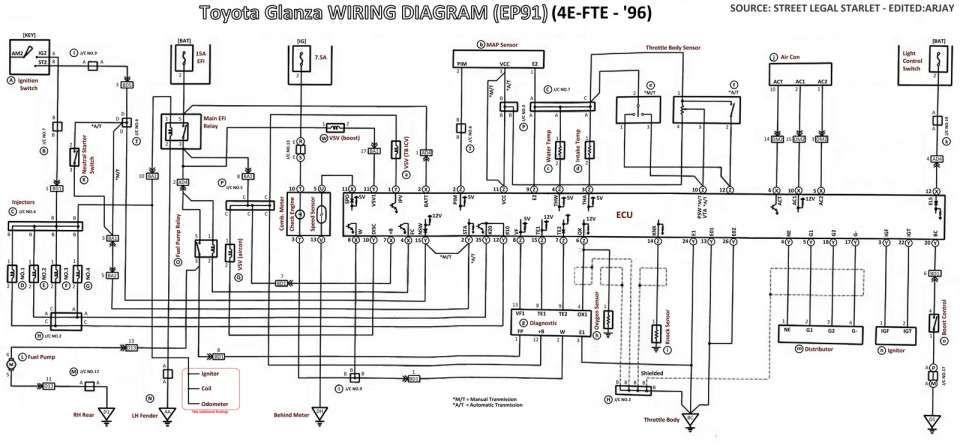 15 Toyota 4efte Engine Wiring Diagram Engine Diagram Wiringg Net Toyota Starlet Diagram Toyota