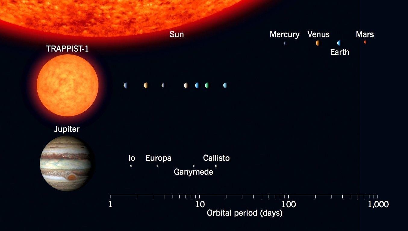 World Economic Forum on | Planets, Solar system, Planetary ...