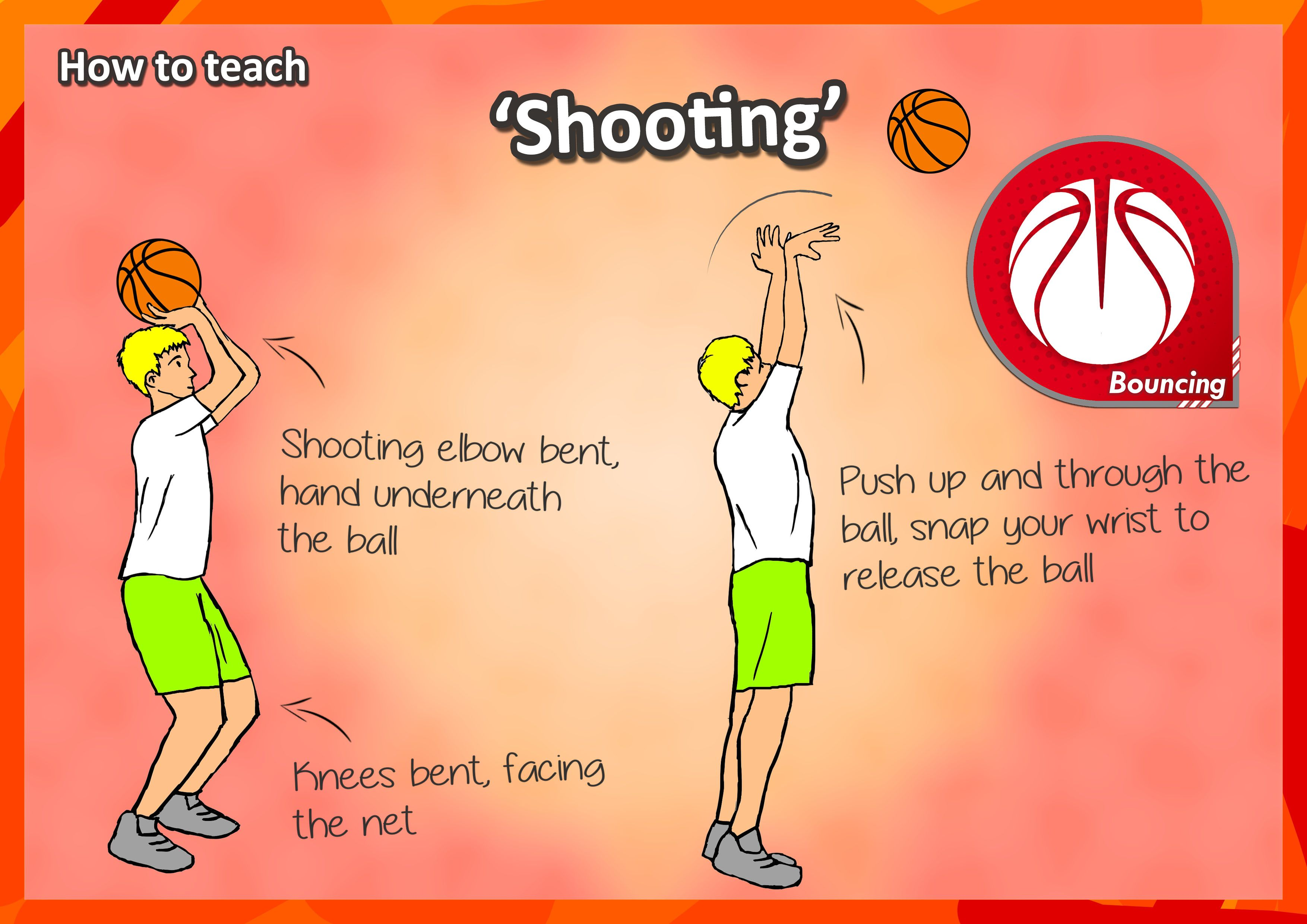 How To Teach The Bouncing Skills Key Cues For Basketball Dribbling And Control Basketball Workouts Basketball Drills For Kids Basketball Drills
