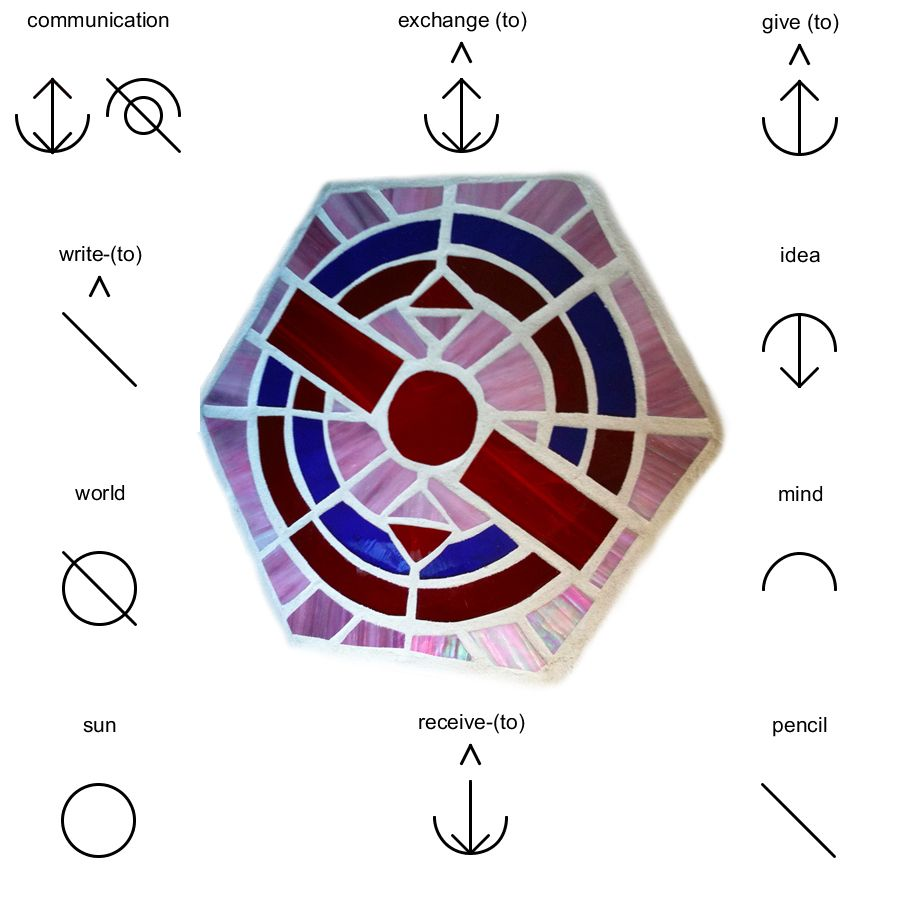 Mr bliss radiolab charles bliss created a set of symbols to mr bliss radiolab charles bliss created a set of symbols to make a move buycottarizona