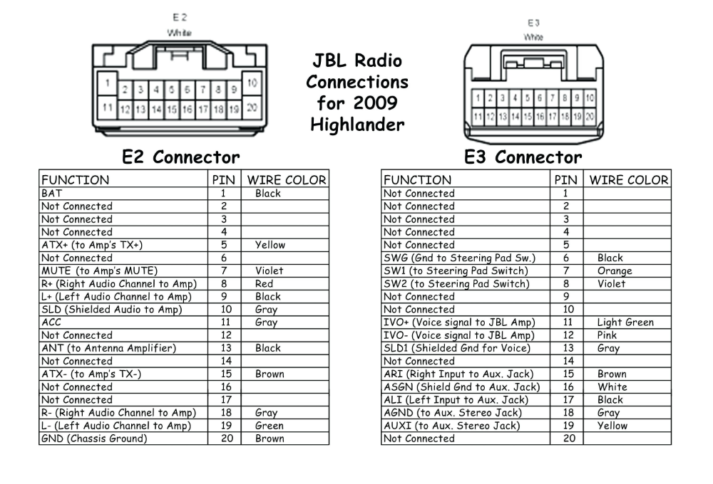 1997 toyota corolla stereo wiring diagram pin on pioneer car stereo  pin on pioneer car stereo