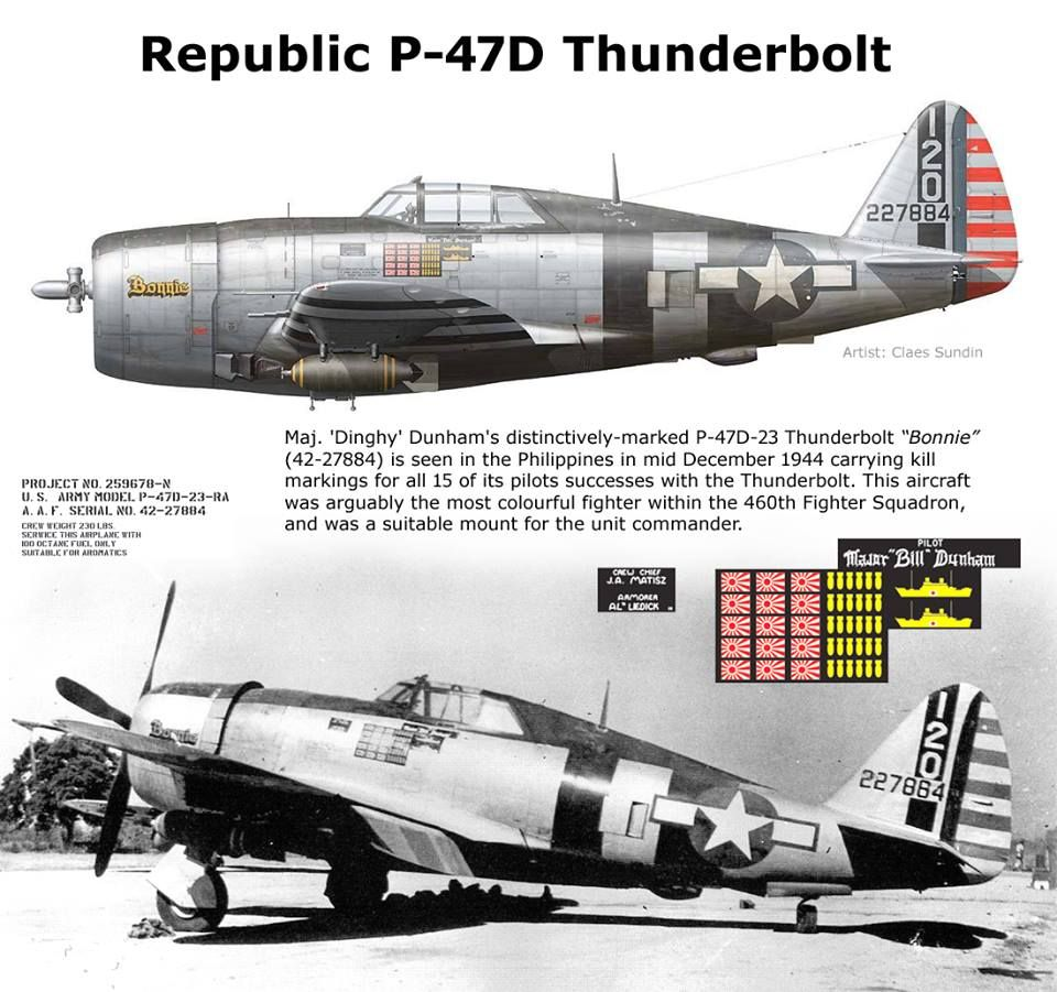 Pin On Profiles Pics Wwii Aircraft