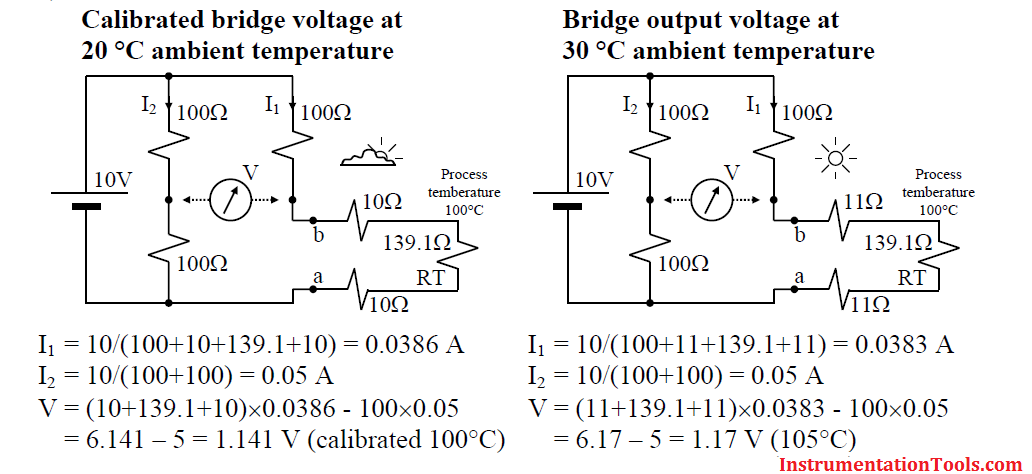 How 3 Wire Rtd Lead Wire Resistance Eliminated Resistance Eliminate Wire