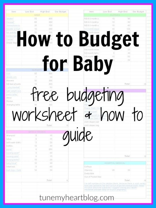 How Much Does It Cost To Have A Baby Worksheets Budgeting And Babies