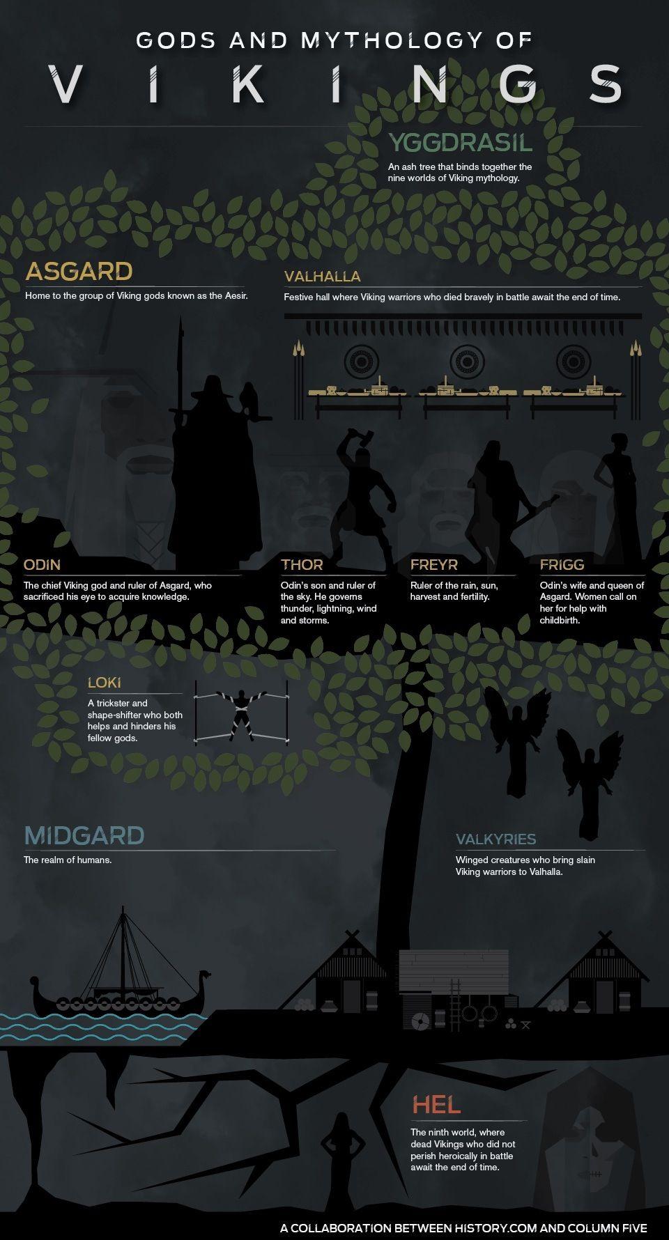 Love Norse Mythology