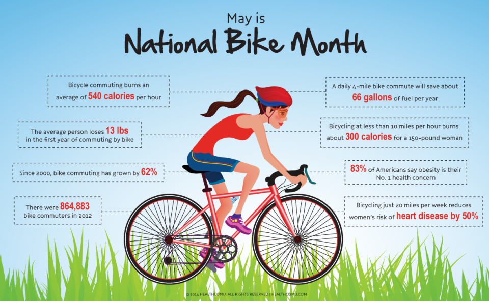 Infographic May Is National Bike Month Get Out And Ride