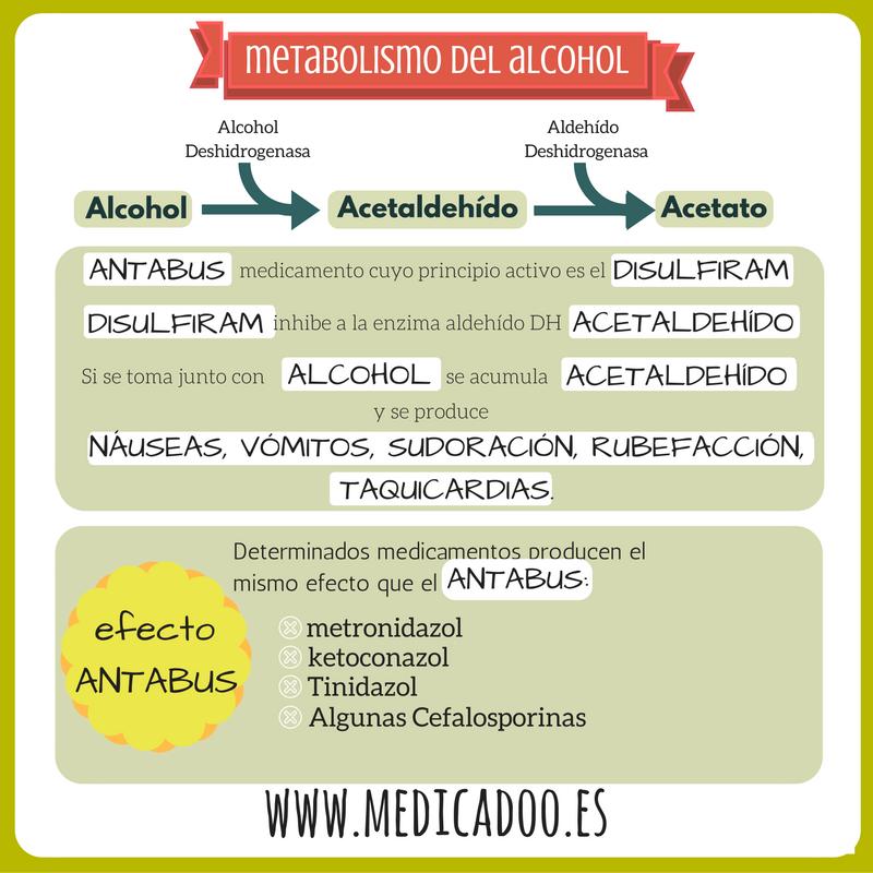 el alcohol inhibe el efecto de los medicamentos