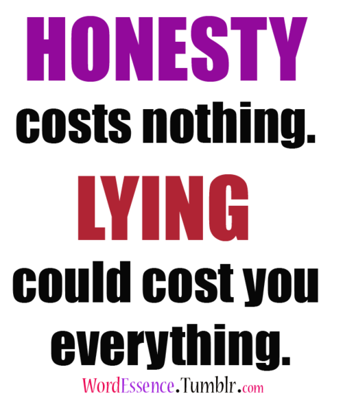 How can I write an essay about honesty and trust?????