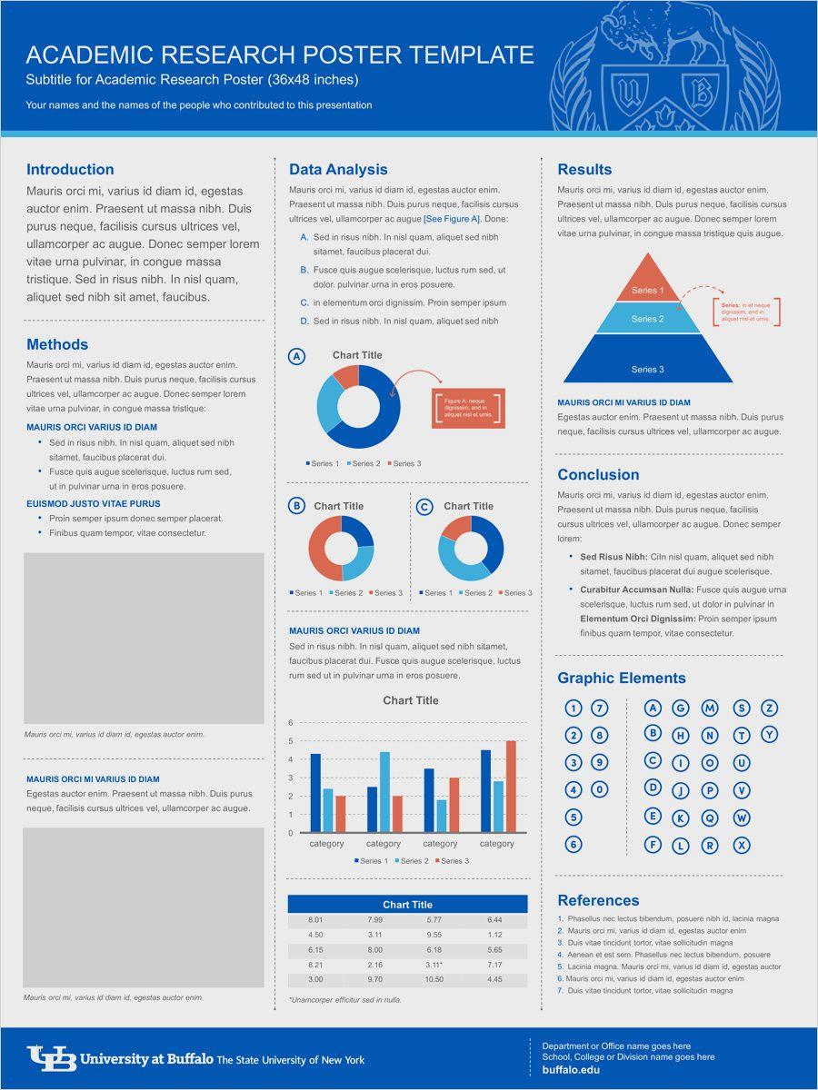 Wunderbar Poster Vorlage Powerpoint Gut Designt Diese Konnen Einstellen Fur Ihre Wichtigsten In 2020 Wissenschaftsposter Forschungsposter Vorlagen