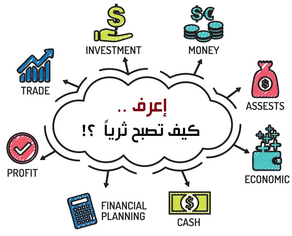 قواعد بناء الثروة تعلم كيف تصبح ثري ا أفكار تضعك على طريق الثراء بناء الثروة هو أحد أكثر الأهداف التي نحلم In 2021 Investing Money How To Become Rich Money Trading