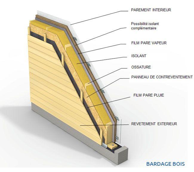 Gipen systemes constructifs professionnels ossature for Bois pour mur exterieur