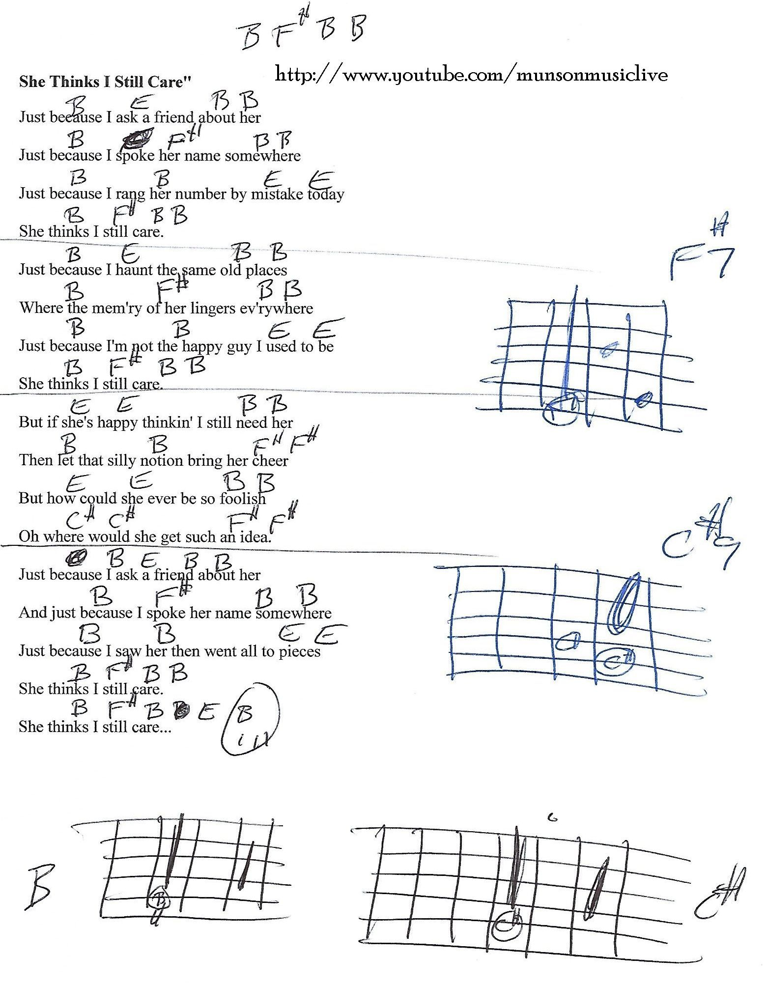 Learn How To Play Bass Guitar Guitar Chord Chart Guitar Chords