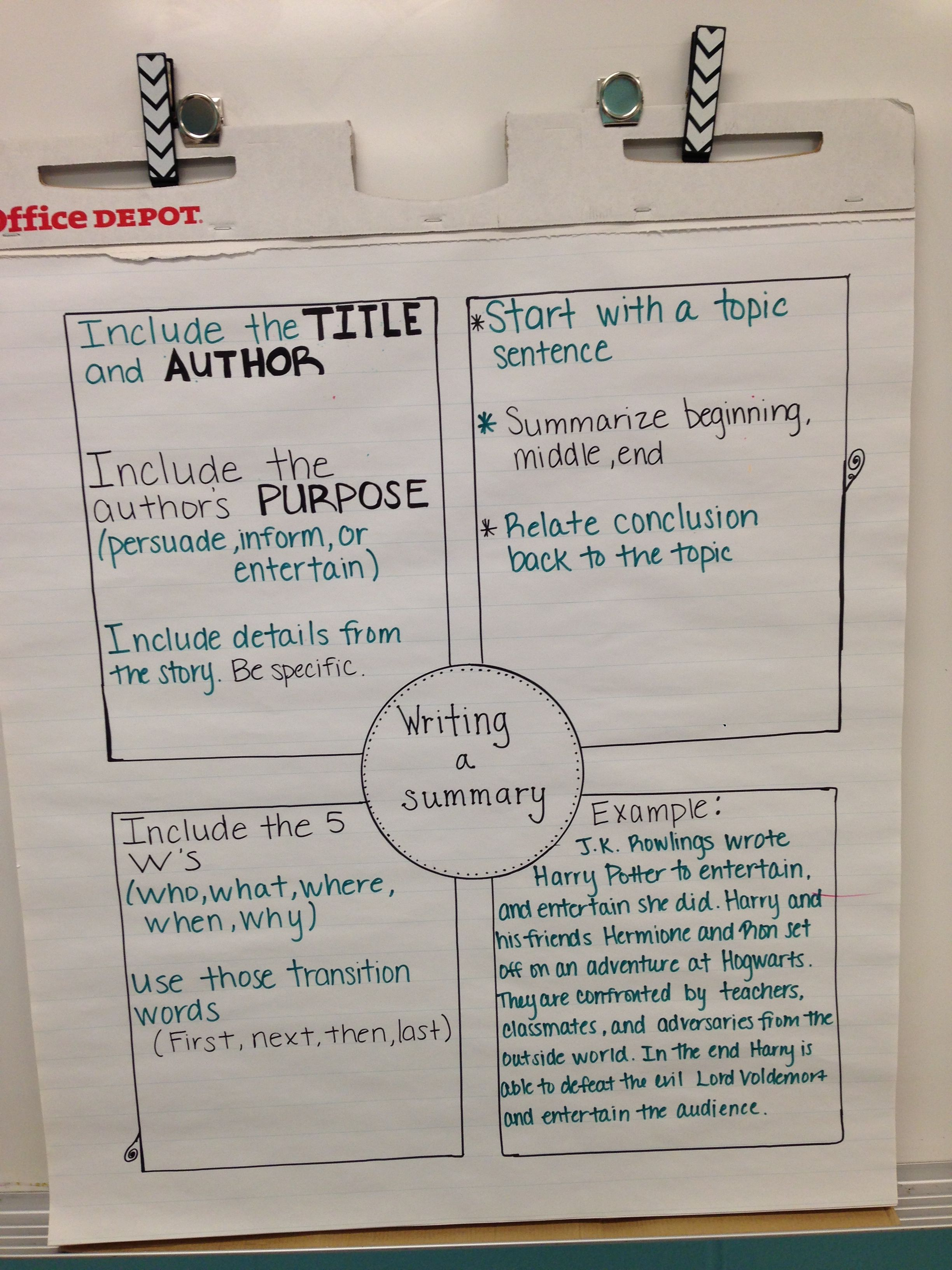 My Take On A Graphic Organizer For Writing A Summary With