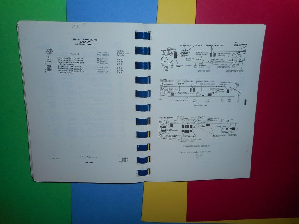 1971 Republic Airlines Dc 9 10 30 Airplane Pilot Manual Book Aviation Lot Ebay Personalized Items Liquidation Sale