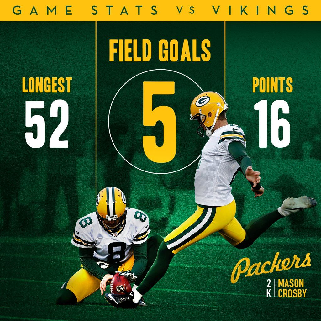 Green Bay Packers On Twitter Green Bay Packers Football Green Bay Packers Packers