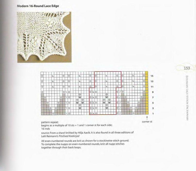 Вязание спицами схемы фото изделия для полных четыре