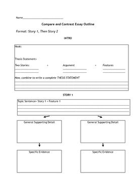 Compare And Contrast Essay Graphic Organizer Outline  Ela  Compare  Compare And Contrast Essay Graphic Organizer Outline