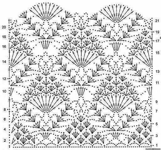 Pin By Natalie Ponomarev On H U00e4keln Muster In 2020