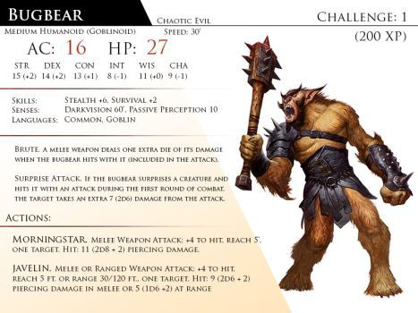 Bugbear By Almega 3 Dnd Monsters Monster Cards Dungeons And Dragons Homebrew