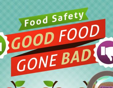 Your Guide to Food Safety [Infographic] | How To Cook