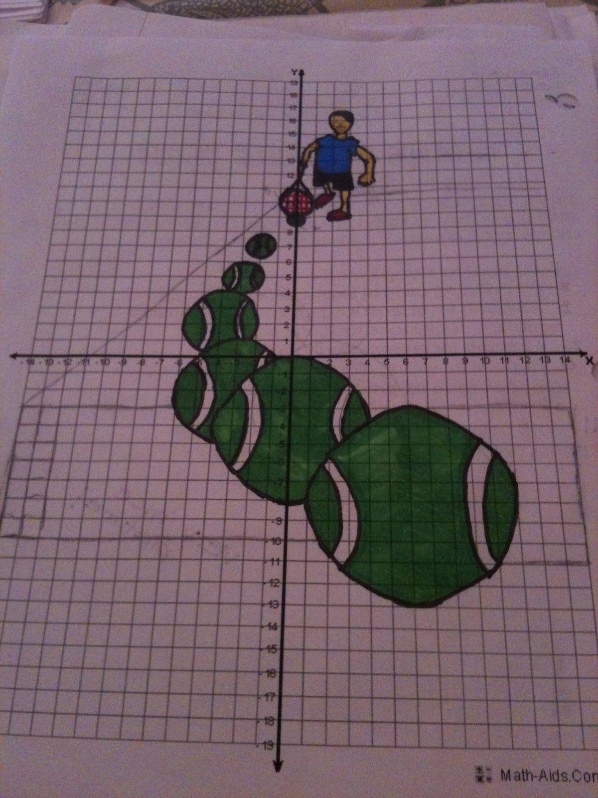 Graph Me A Circle Project Again