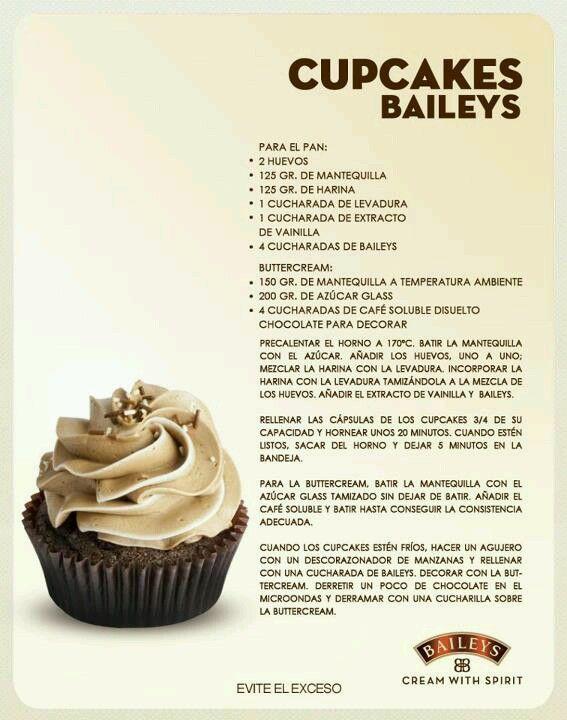 972db414e89132f81c3fbae5c1d41d6a - Recetas Cup Cake