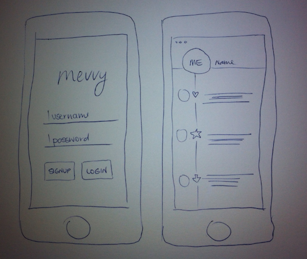 How To Build Your First Mobile App In 12 Steps: Part 1