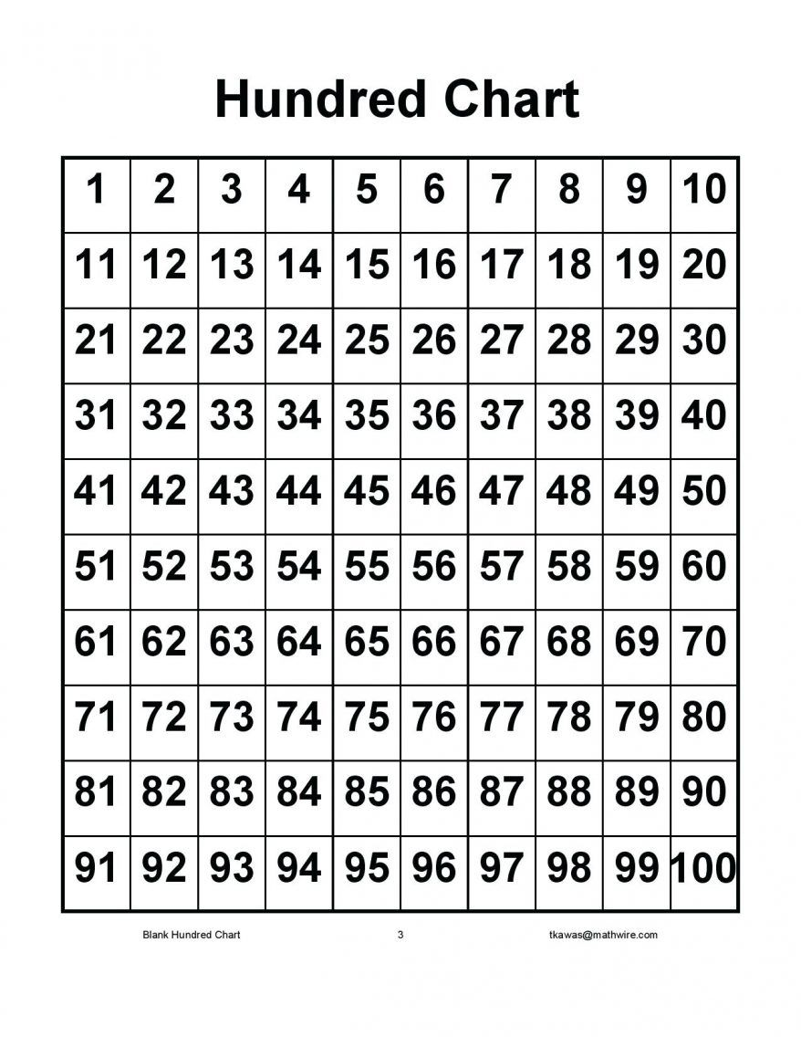Pin On Parenting Number chart worksheets days