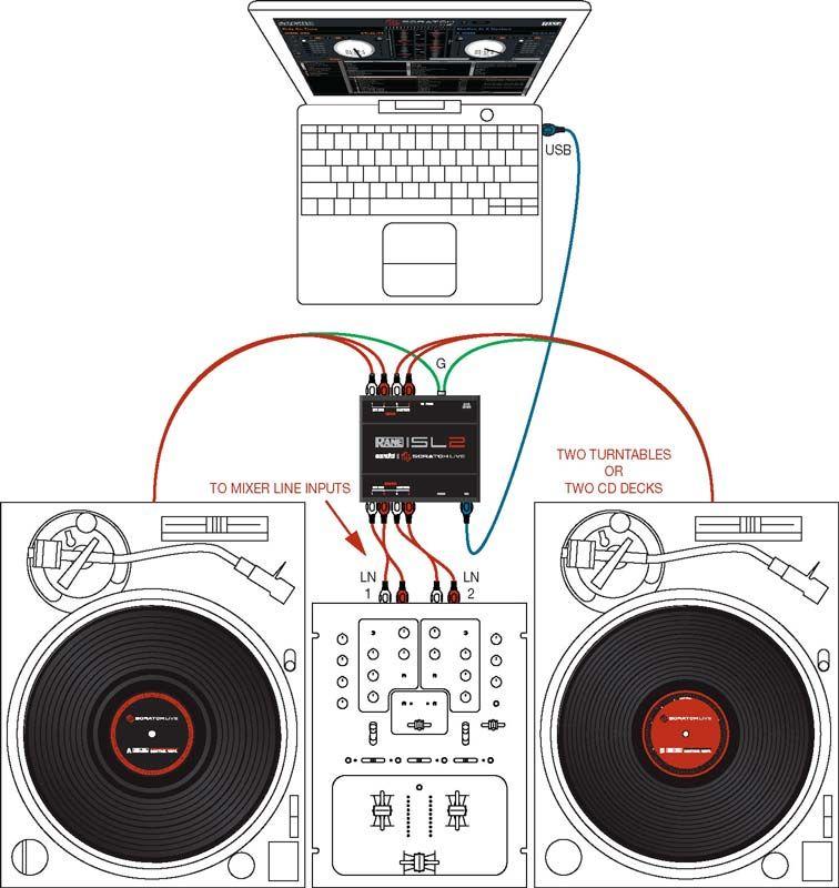 Sl2 Setup D J K V Music