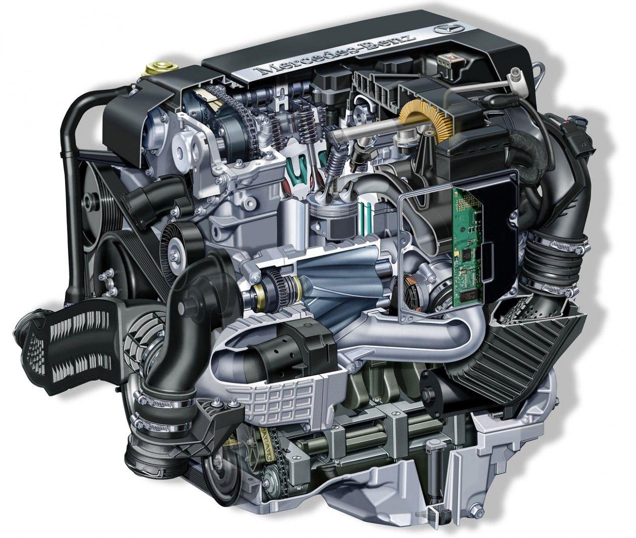 Mercedes M8 Engine Diagram Download Di 2020 Dengan Gambar