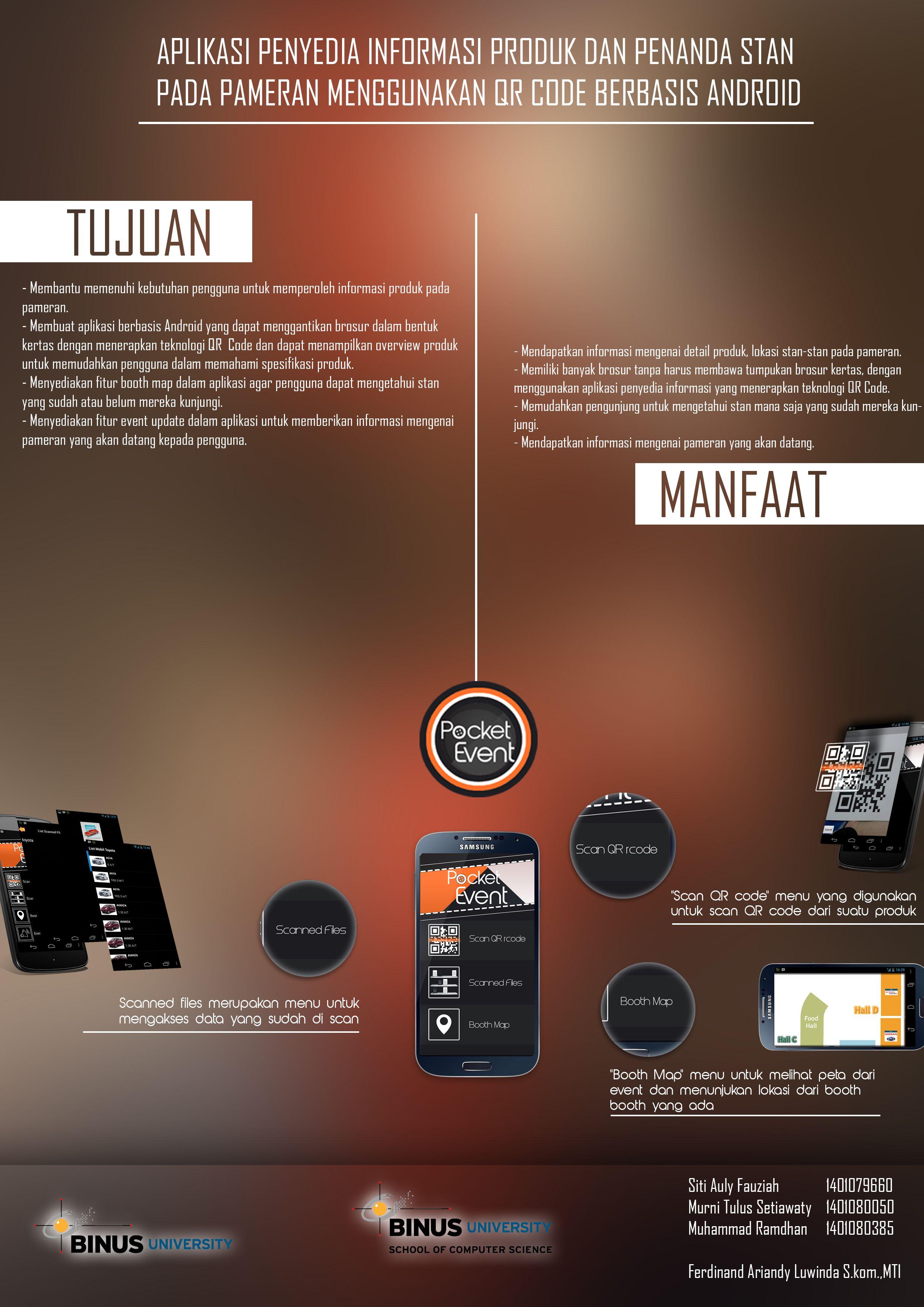 Product Info Graphic For My Research App Aplikasi Brosur Tanda
