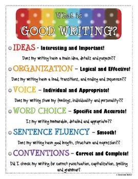 Writing Stategies Posters | Mrs  Skowronski's Classroom