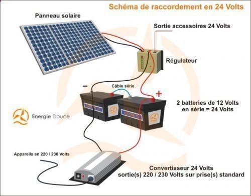 Vivre en autonomie produire son lectricit son - Produire son electricite panneau solaire ...