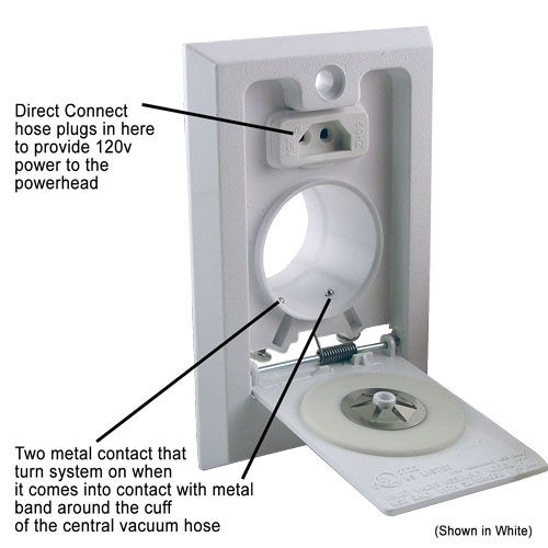 Show Details For Electric Inlet With Mounting Bracket White Electricity Mounting Brackets Electronic Products