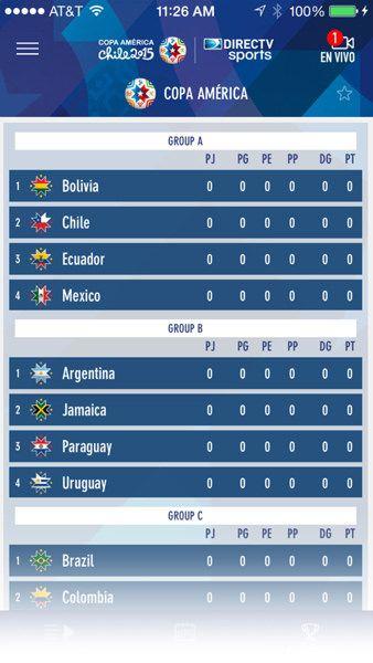 DIRECTV · Renueva DIRECTV Sports App para Copa América in
