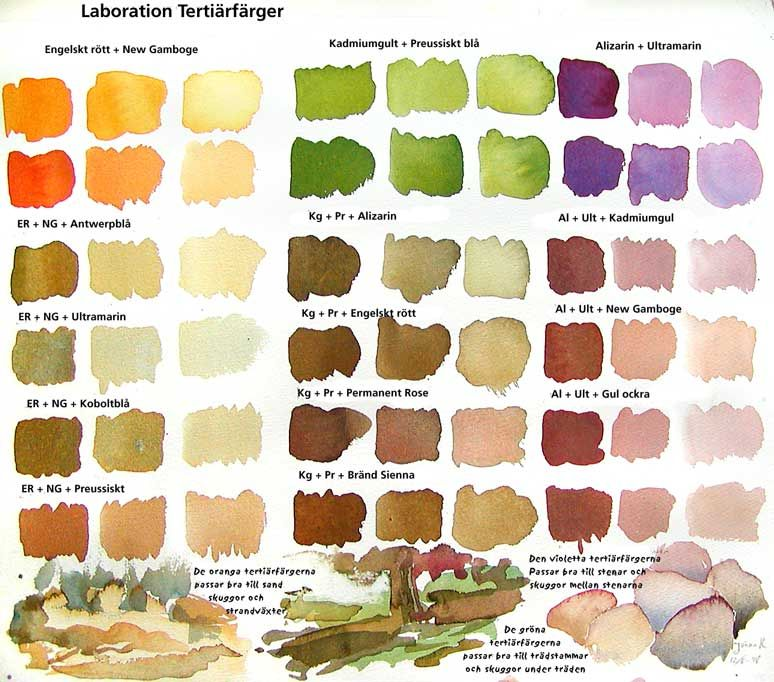 Watercolor Wasserfarben Illustration Farbmischtabelle