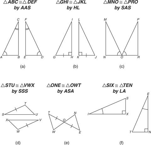 congruent triangles an explanation of triangle congruency theorems rh pinterest com Prove Triangles Congruent by SSS SAS Congruence Postulate of Triangles