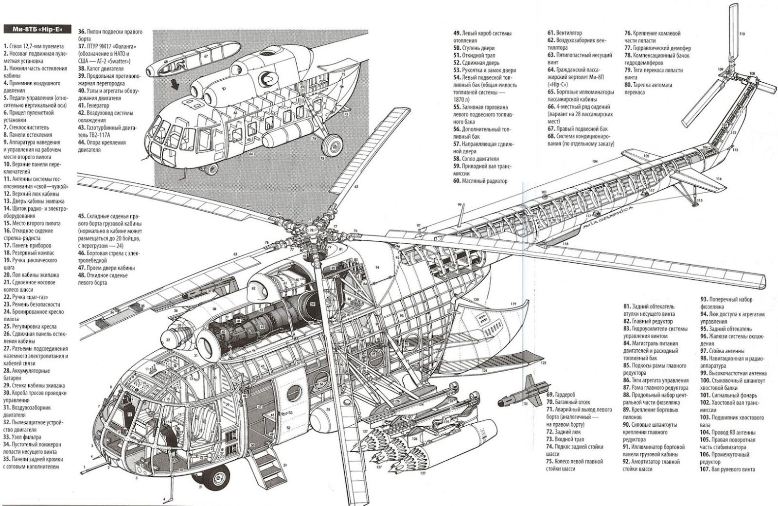 Cutaways Page 2 Ed Forums Plane Pinterest