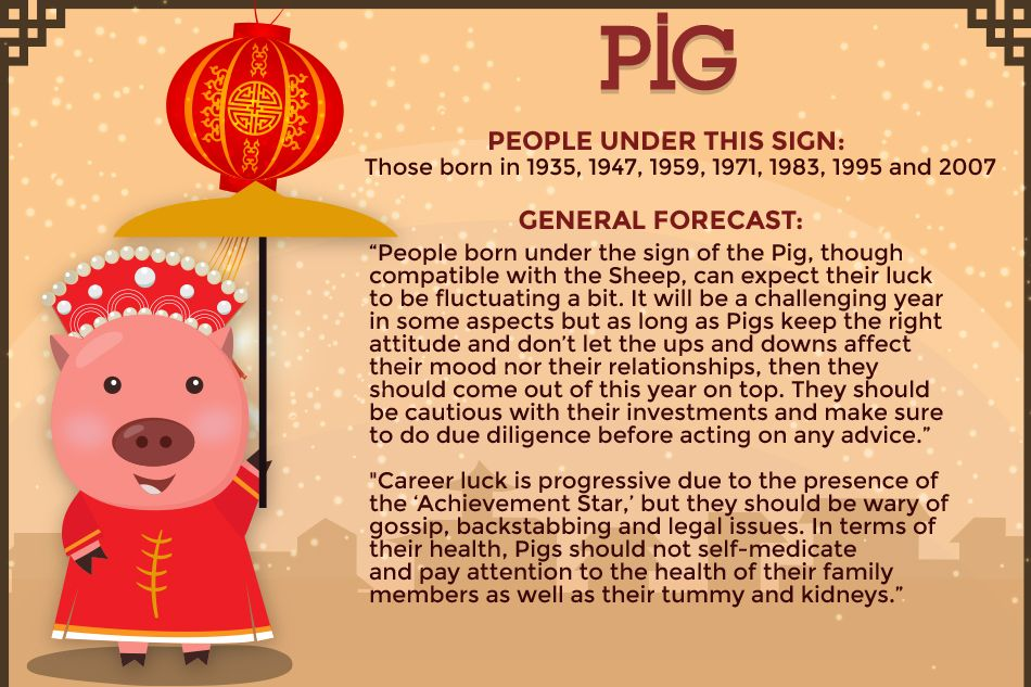 Lucky Unlucky Signs In Year Of The Sheep Chinese Zodiac Signs Pigs Quote Sheep