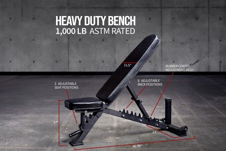 The Ultimate 1 000 Budget Home Gym In 2020 Home Gym Bench Weight Benches Gym