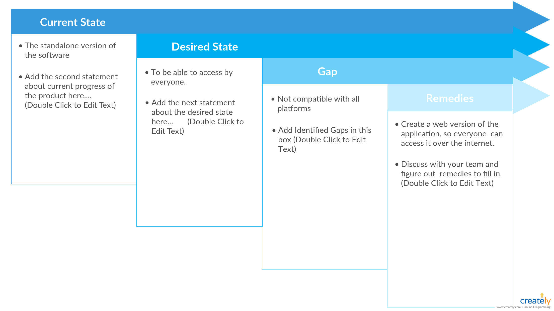 gap analysis template powerpoint free download