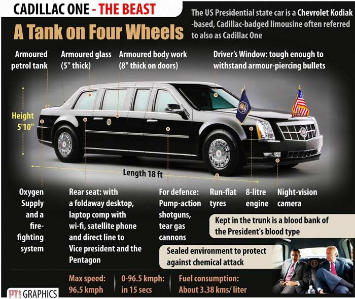 Presidential Armored Cars Google Search