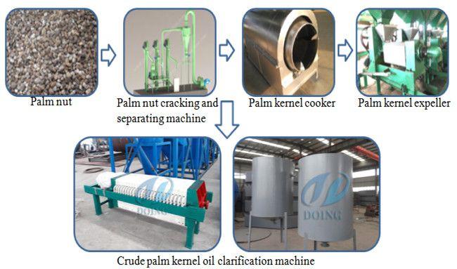 PKE Manufacture