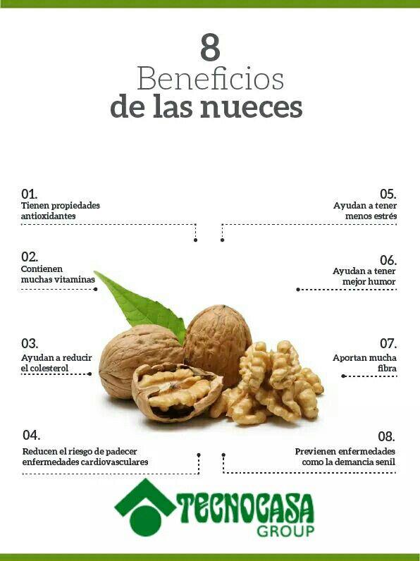 Hogartecnocasa Los Beneficios De Las Nueces Beneficios De Alimentos Alimentos Ricos En Minerales Alimentos Saludables