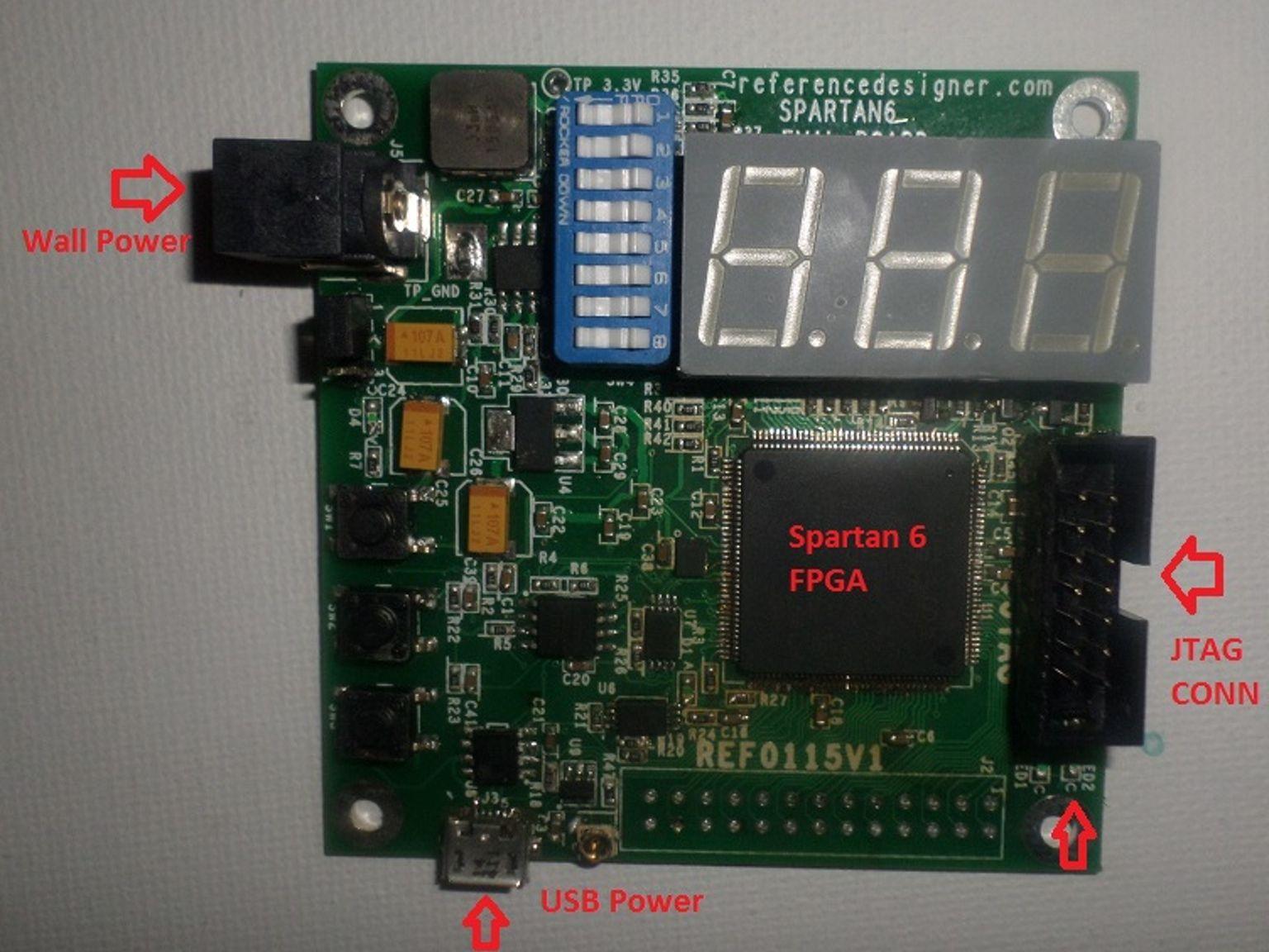 DesignStart FPGA – Arm