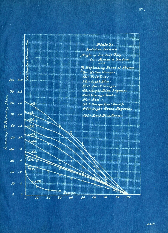 Vintage blueprint of data carbon paper science illustration science illustration vintage blueprint of data carbon paper malvernweather Choice Image