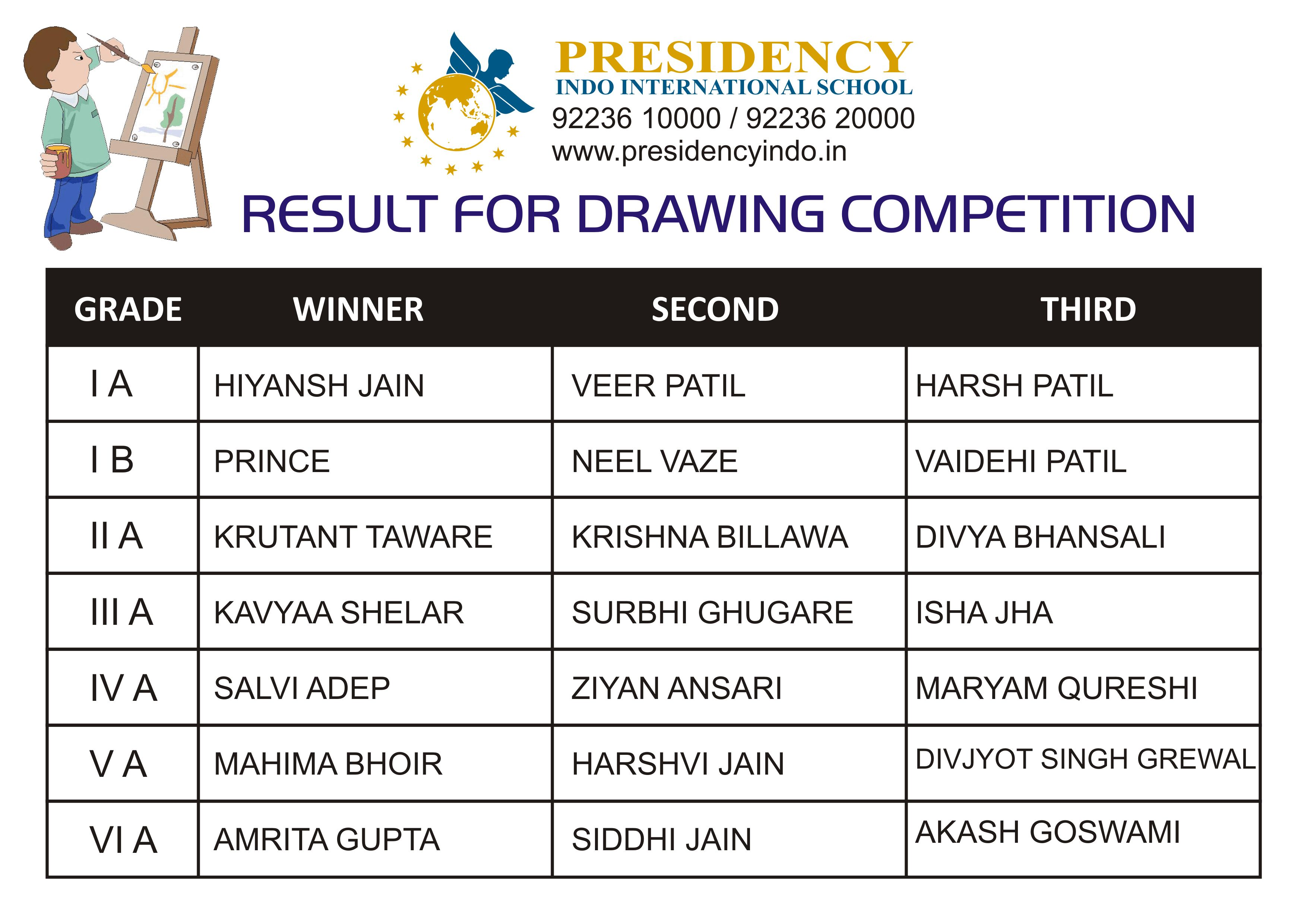 Result of drawing competition for primary students presidencyindo result of drawing competition for primary students presidencyindo primary fandeluxe Gallery