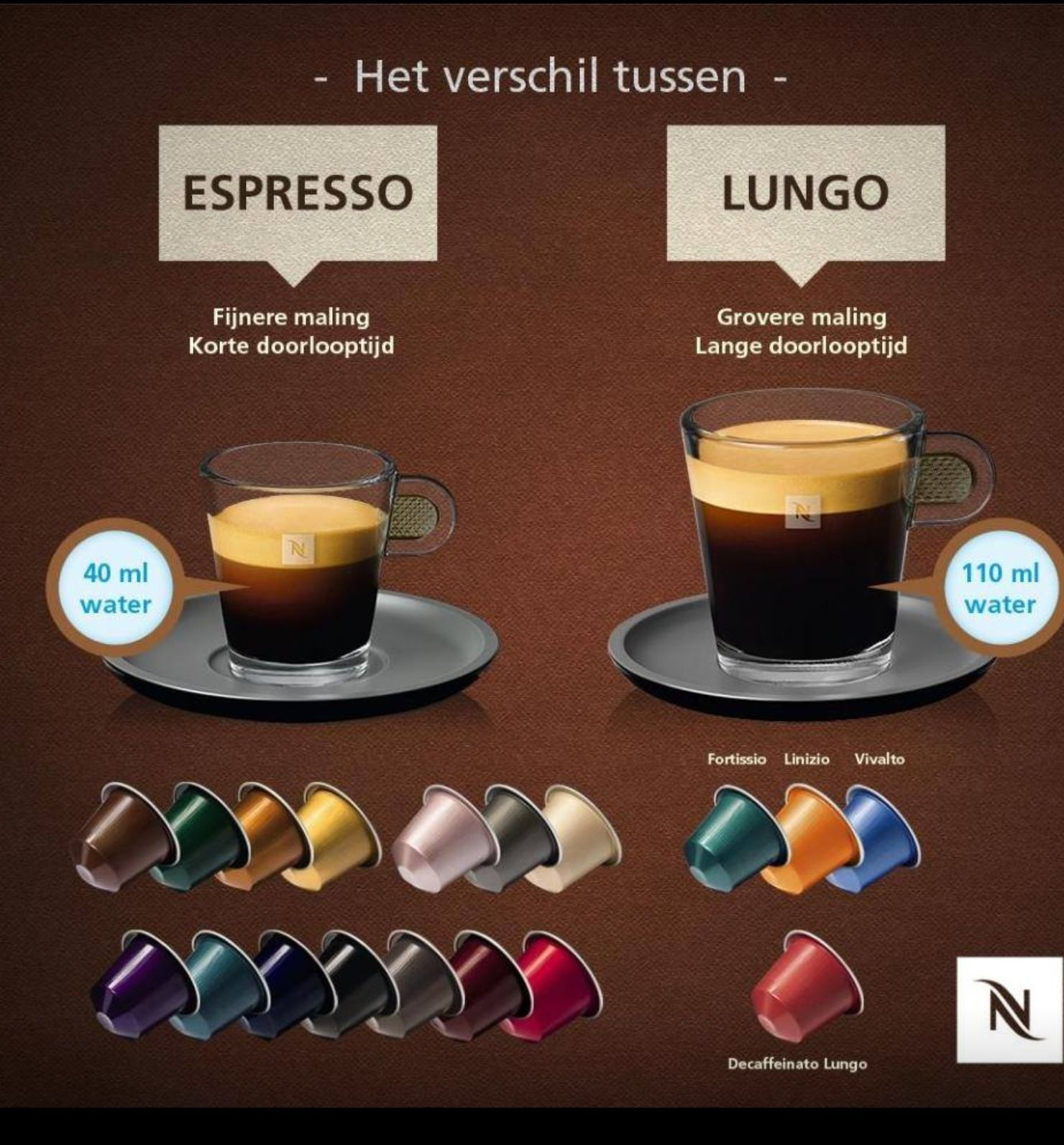 Pin by Monica Compton on Nespresso What else? Nespresso
