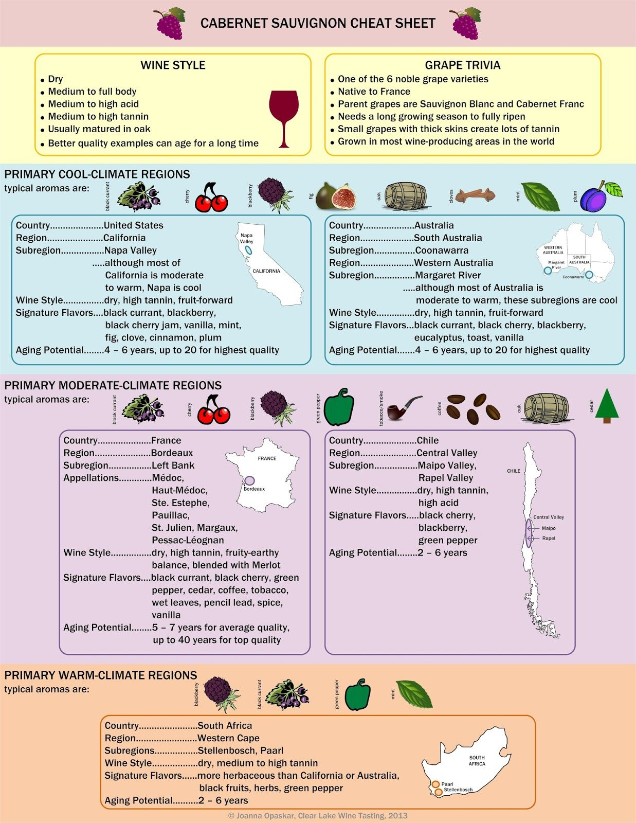 wine infographic cabernet sauvignon cheat sheet Hard Liquor Cheat Sheet
