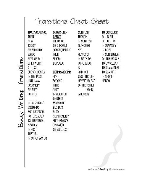 Here\u0027s a cheat sheet of transition words that work well in various